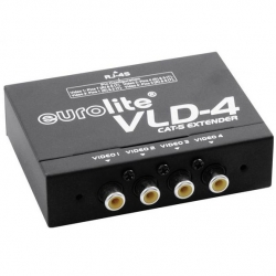 CAT-5 video extender